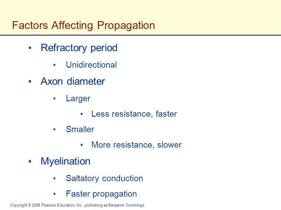 Factors Affecting Propagation