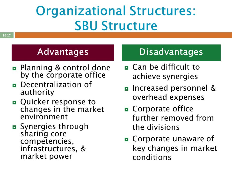 advantages of organizational structure Play video: organizational design: creating competitive advantage  we will  discuss various organizational structures and how an effective organizational.