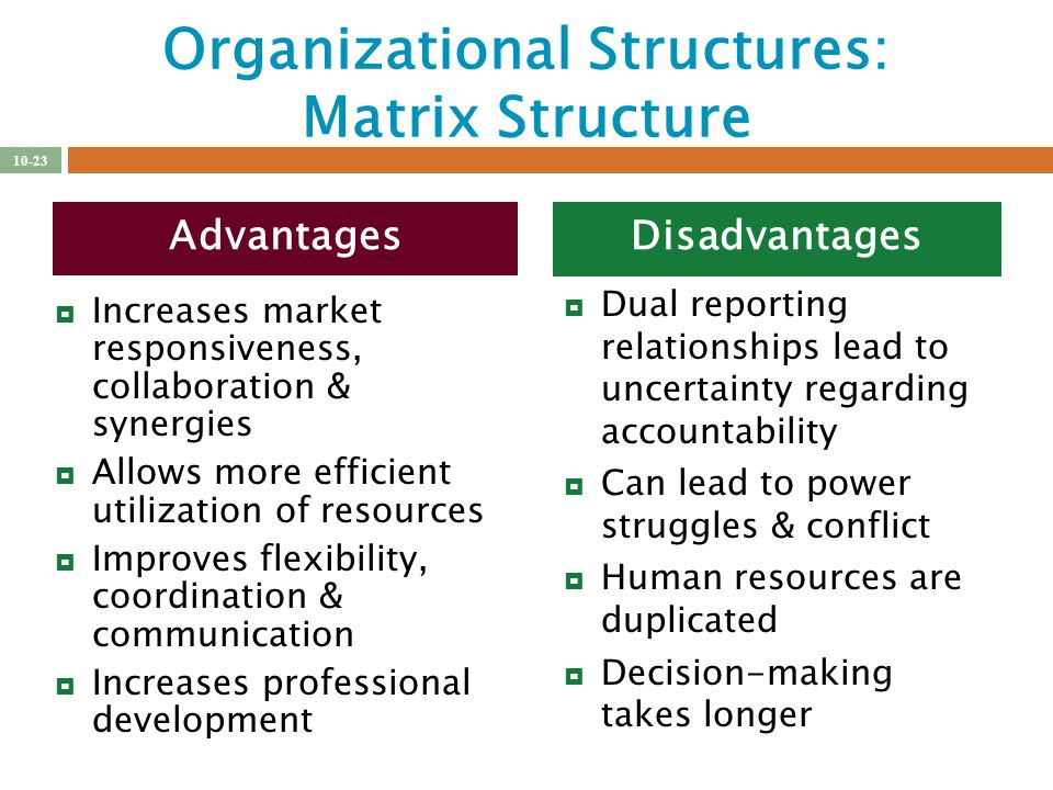 advantage of matrix organization Strictly speaking, matrix management, which was introduced in the 1970s in the context of competition is the practice of managing individuals with more than one reporting line but it is also commonly used to describe managing cross functional, cross.