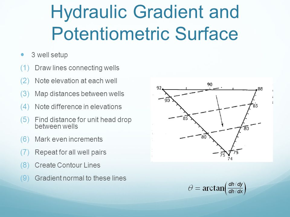 Drawing Lines With Gradients : Properties of aquifers ppt download