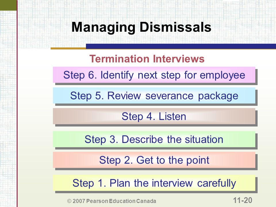 Termination Interviews