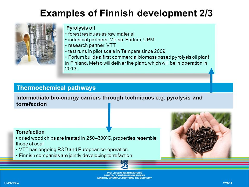 Examples of Finnish development 2/3