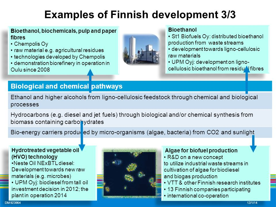 Examples of Finnish development 3/3