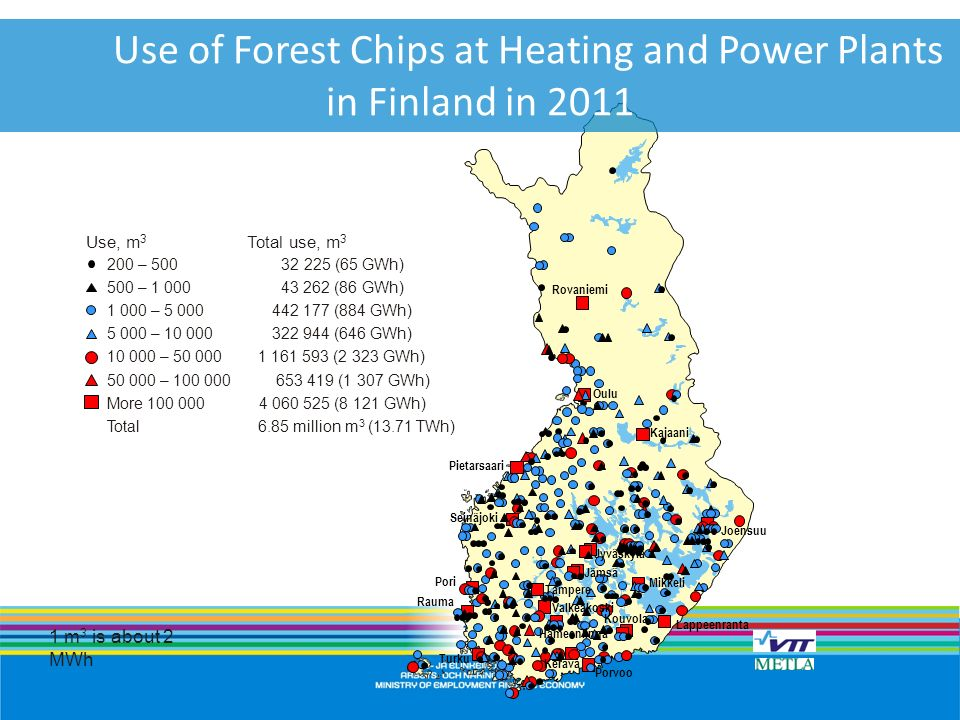 Use of Forest Chips at Heating and Power Plants in Finland in 2011