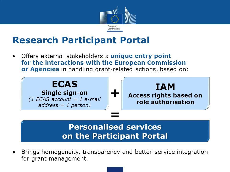 Research Participant Portal