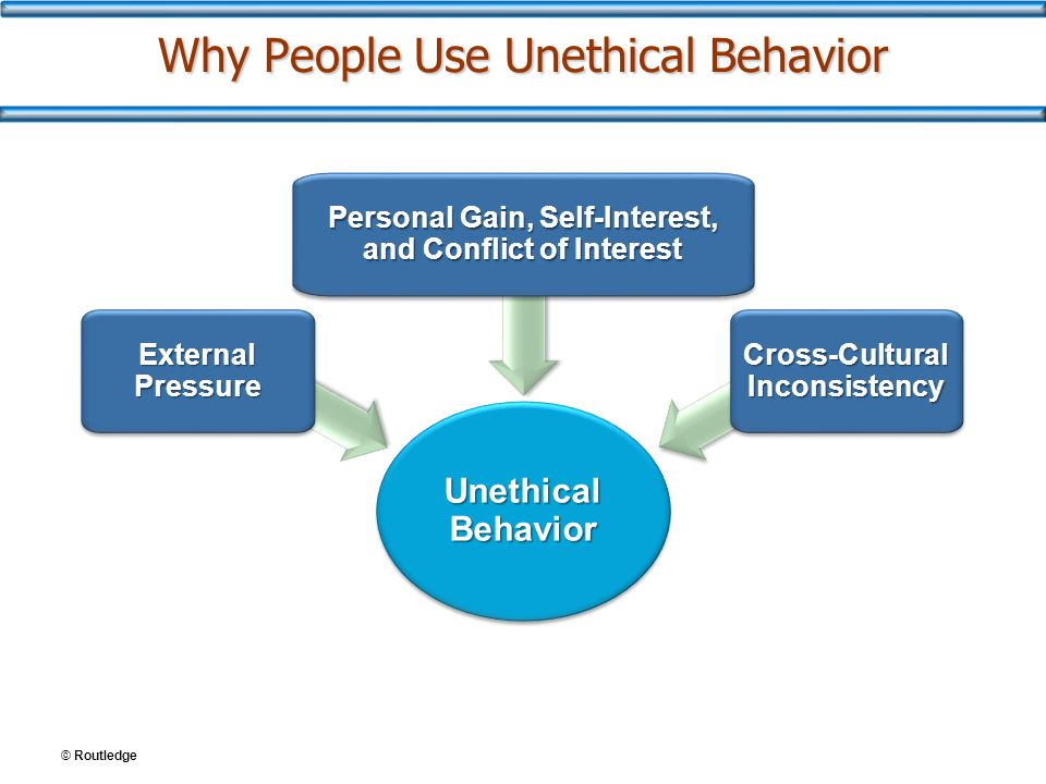 Why People Use Unethical Behavior