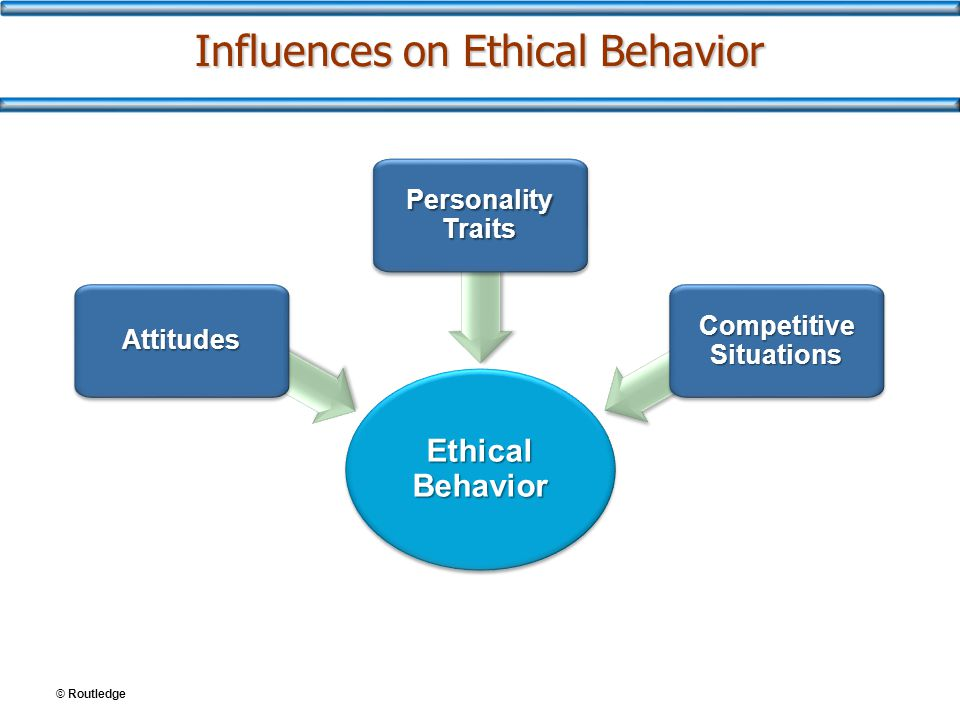 Influences on Ethical Behavior