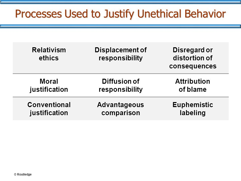 Processes Used to Justify Unethical Behavior