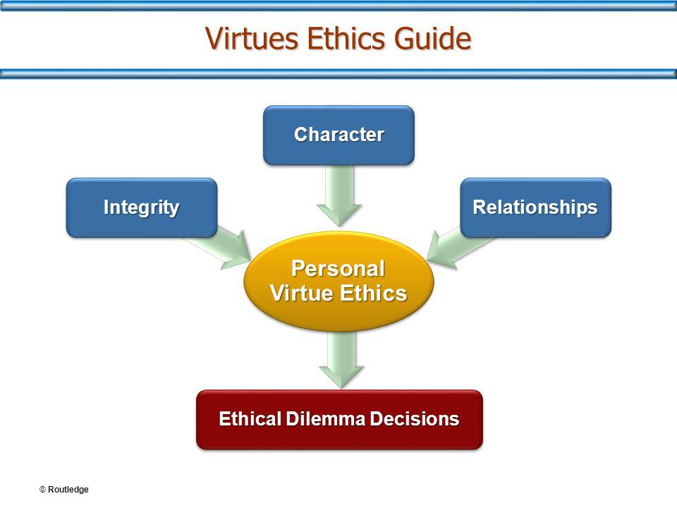 Personal Virtue Ethics Ethical Dilemma Decisions