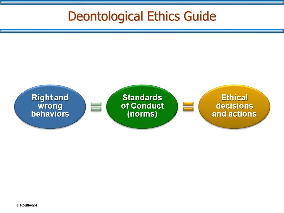 Deontological Ethics Guide