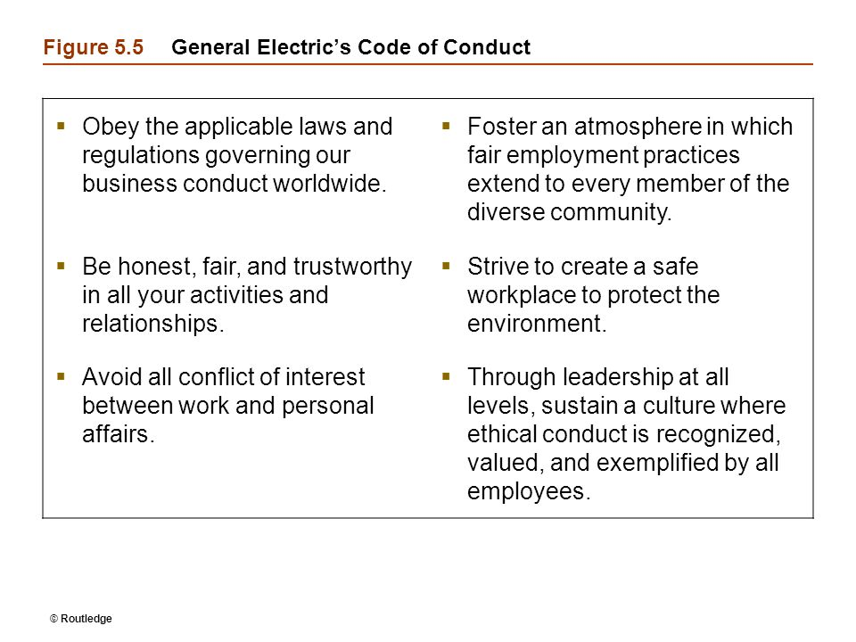 Figure 5.5 General Electric's Code of Conduct
