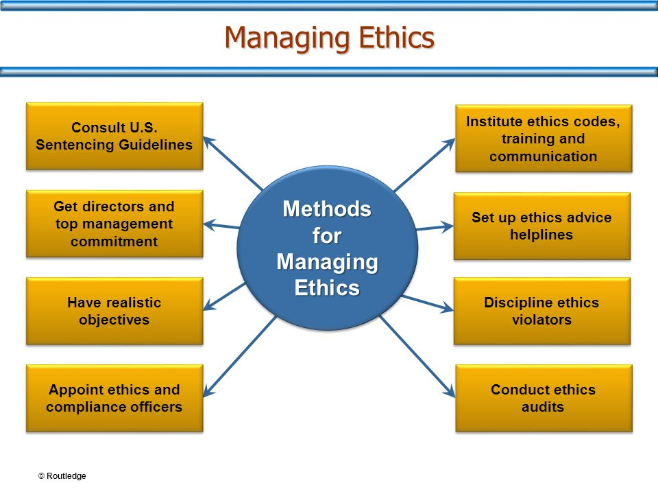 Managing Ethics Methods for Managing Ethics