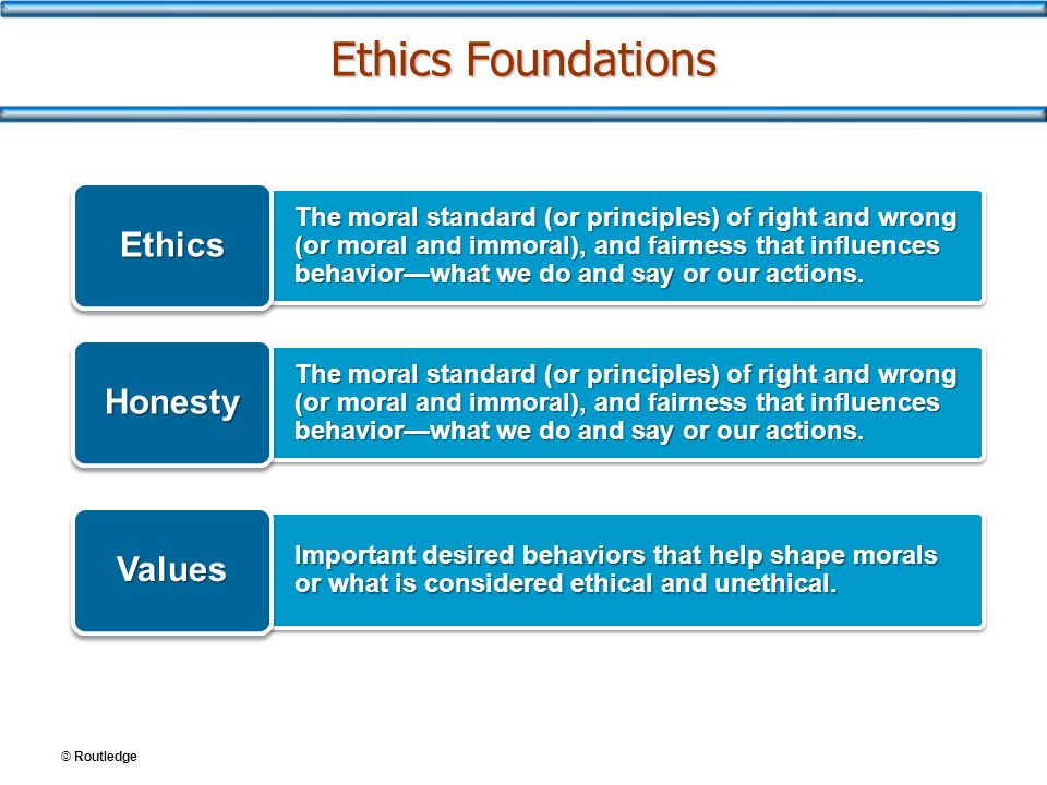 Ethics Foundations Ethics Honesty Values