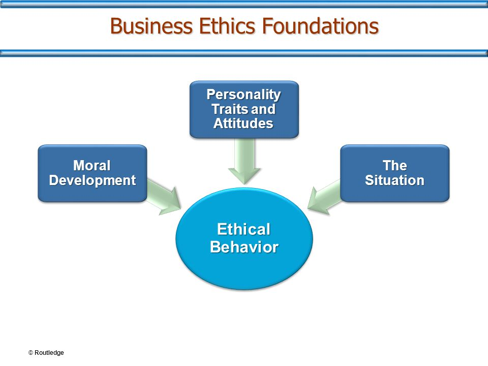 Business Ethics Foundations