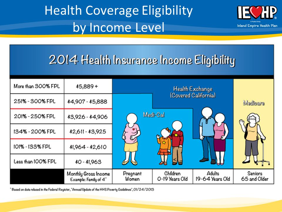 Health Coverage Eligibility