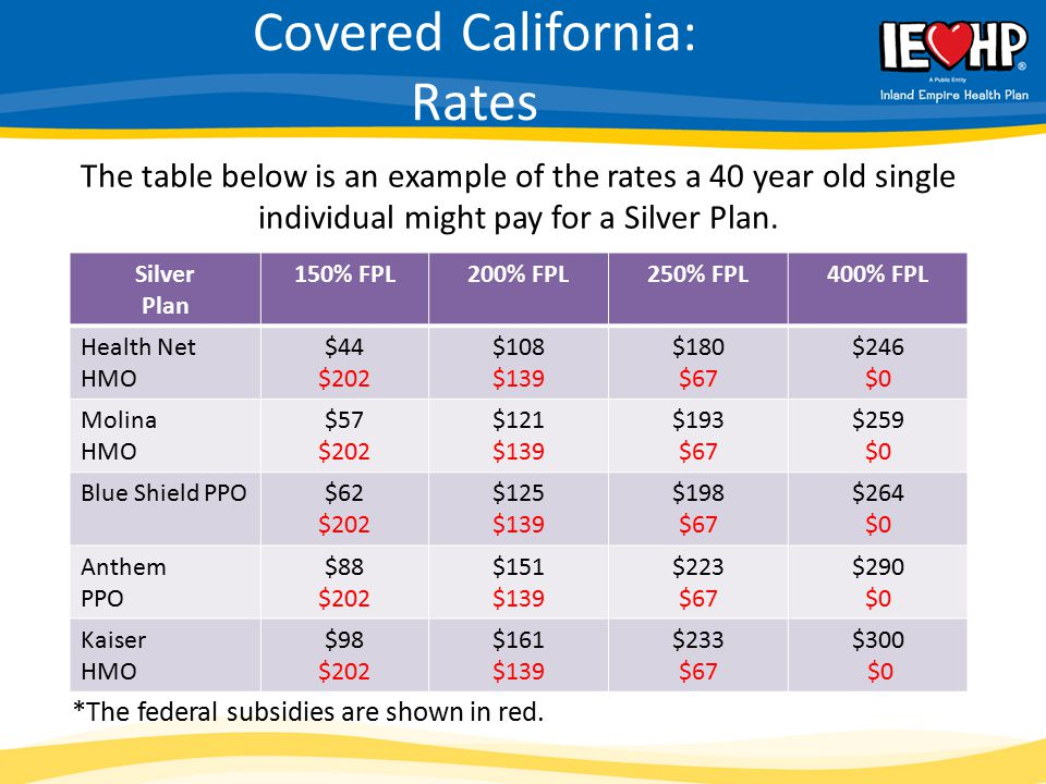 Covered California: Rates