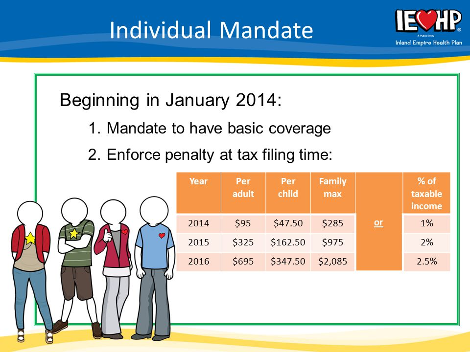 Individual Mandate Beginning in January 2014: