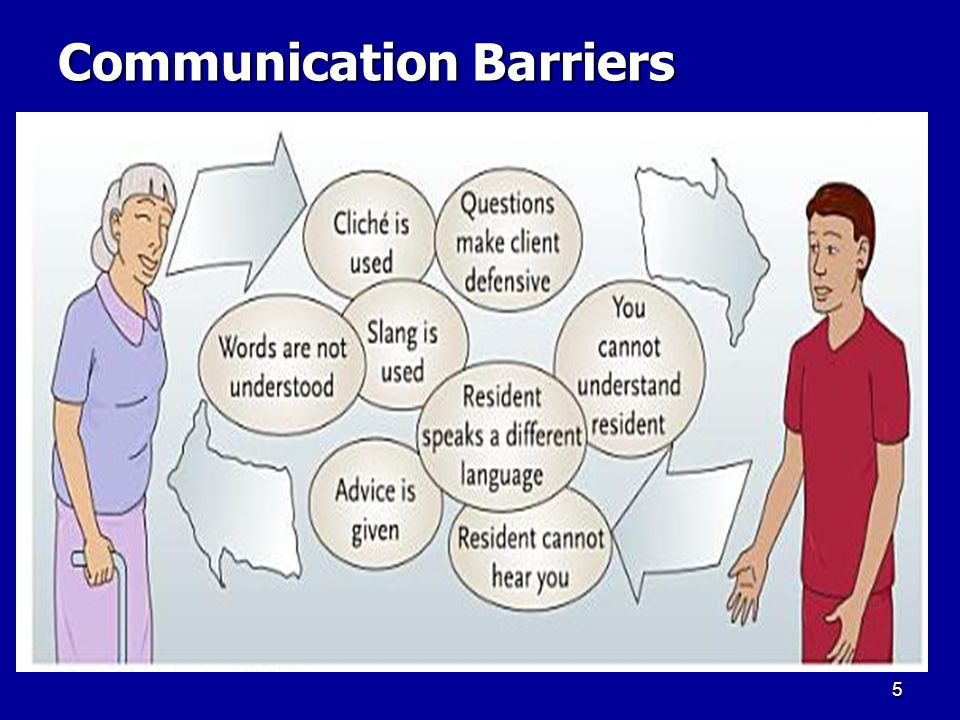 sociocultural barriers to communication A thriving global marketplace requires effective communication across cultures learn about the cultural barriers to communication in the workplace.