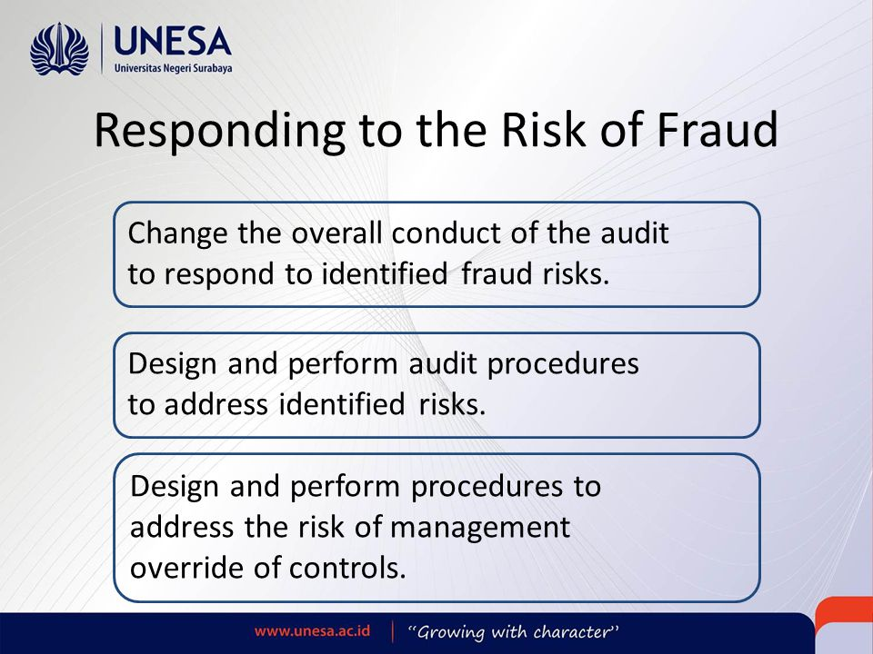 Responding to the Risk of Fraud