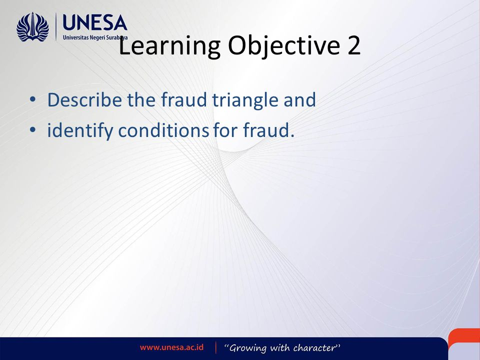 Learning Objective 2 Describe the fraud triangle and