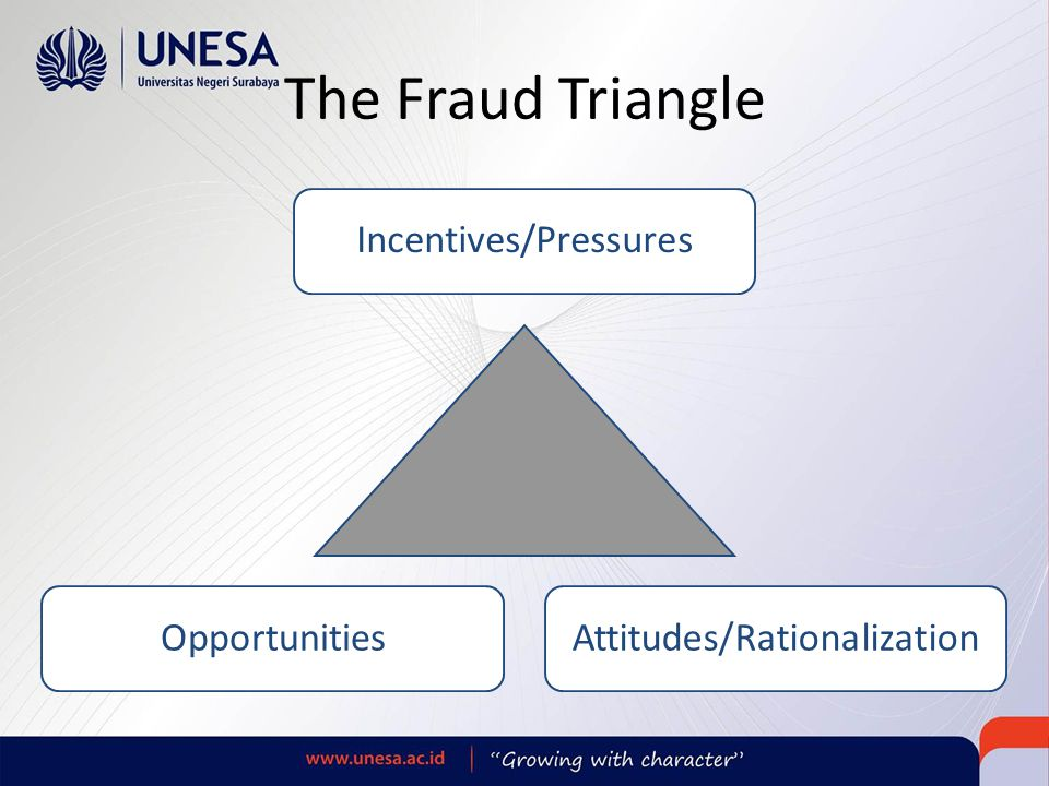 The Fraud Triangle Incentives/Pressures Opportunities