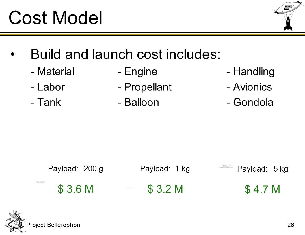 Conclusions Small launch vehicle price : $ 4M