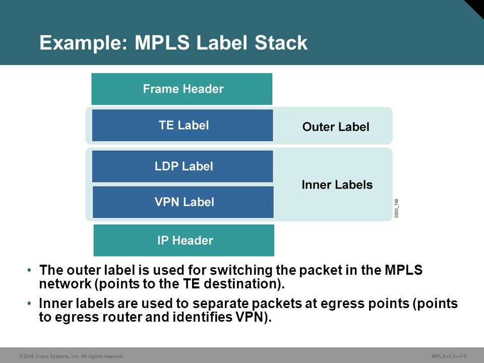 Example: MPLS Label Stack