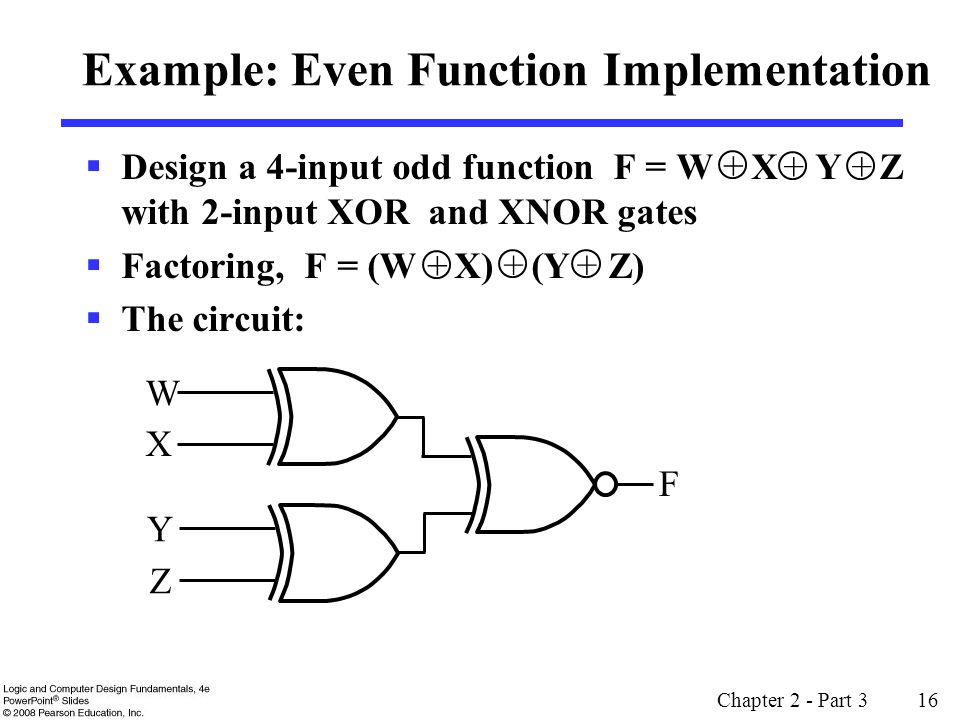 Overview Part 3 Additional Gates And Circuits 2 8 Other