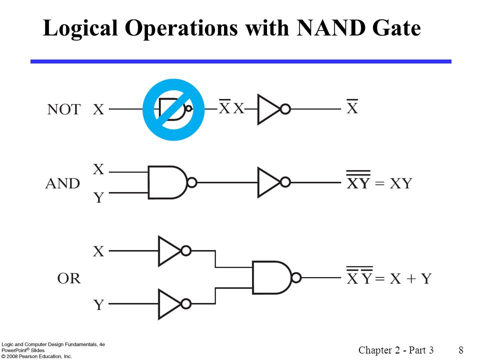 overview part 3  u2013 additional gates and circuits 2