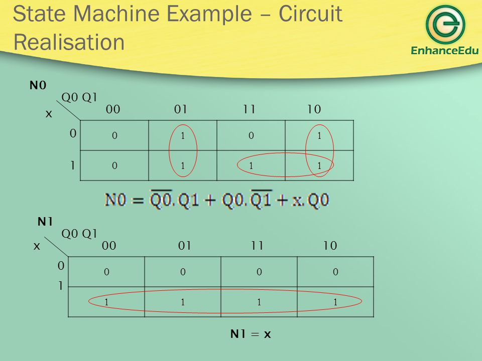 State Machine Example – Circuit Realisation
