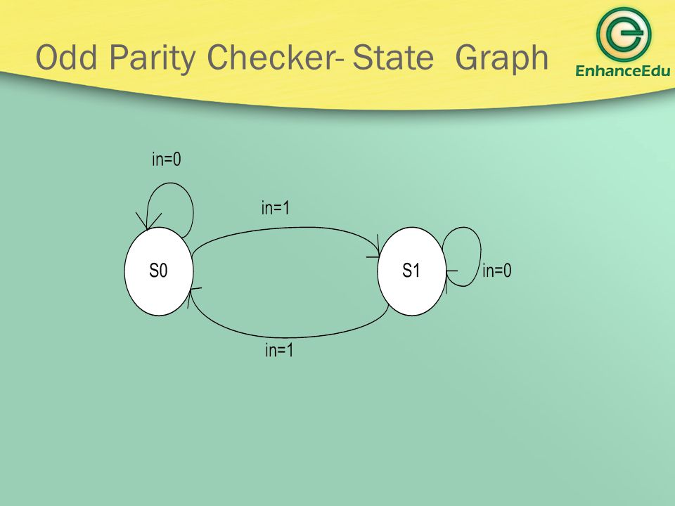 Odd Parity Checker- State Graph