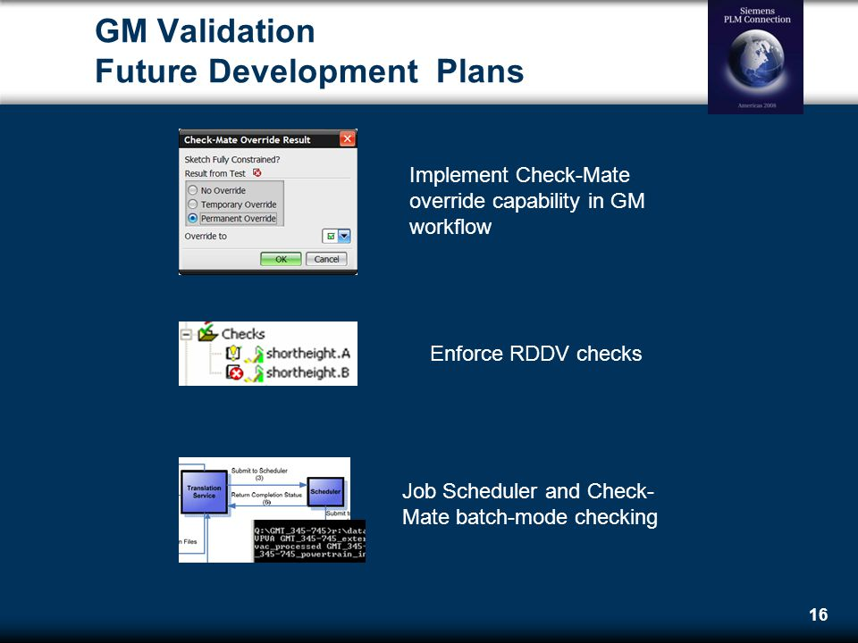 Gm check mate development framework status and future for Future planner online