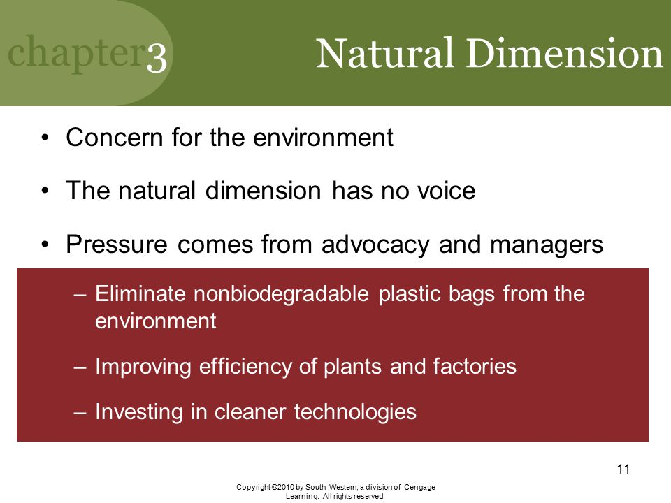 Natural Dimension Concern for the environment