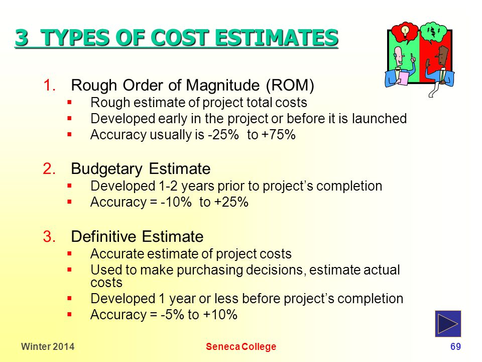 Introduction to project management ppt download 3 types of cost estimates pronofoot35fo Gallery