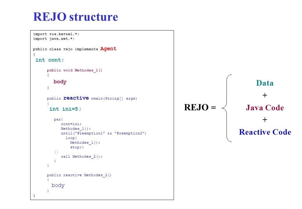 REJO structure REJO = Data + Java Code Reactive Code body
