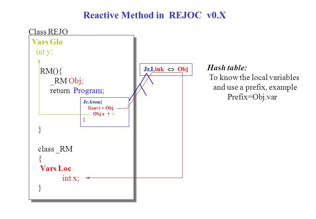 Reactive Method in REJOC v0.X