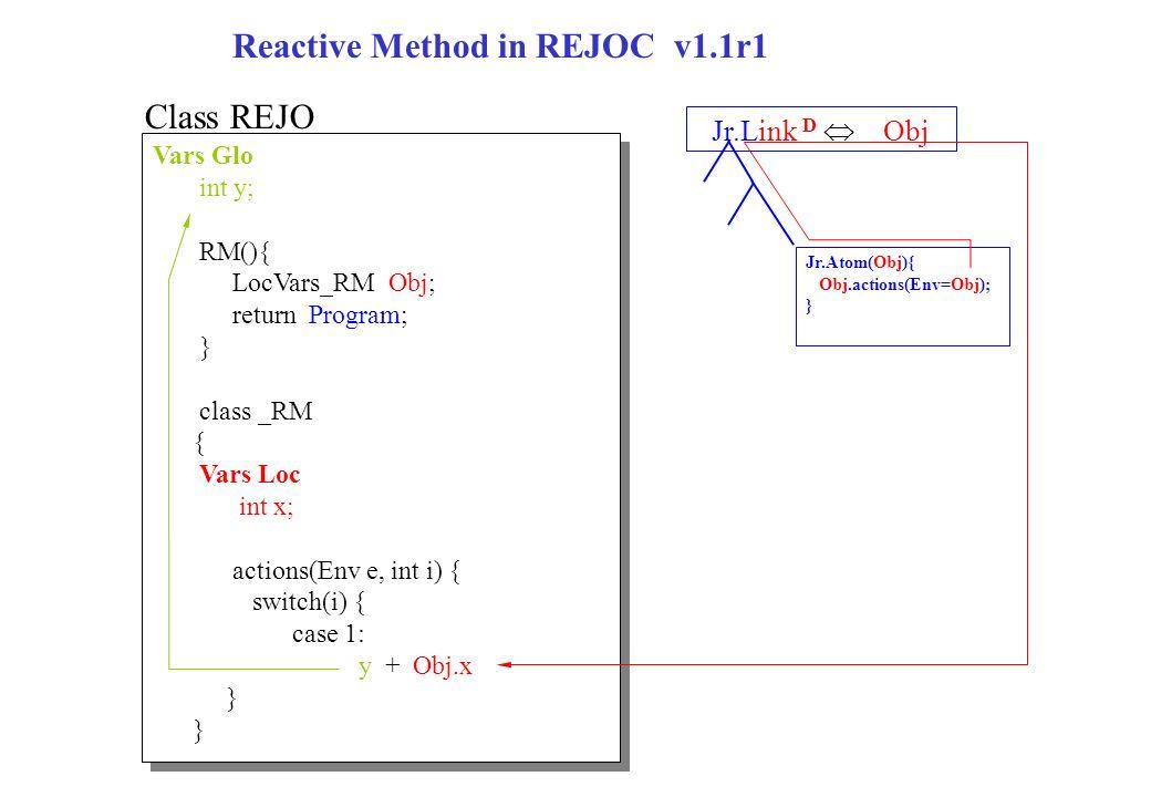 Reactive Method in REJOC v1.1r1