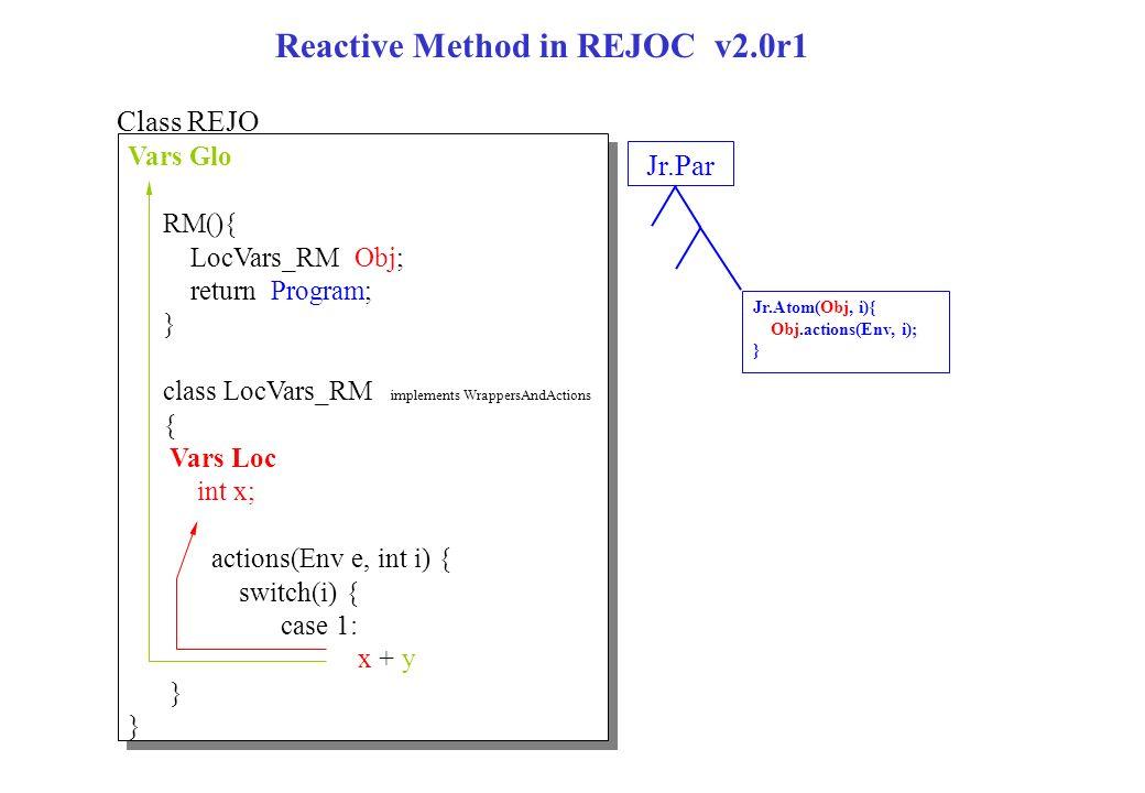Reactive Method in REJOC v2.0r1