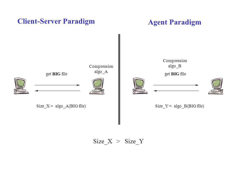 Client-Server Paradigm Agent Paradigm