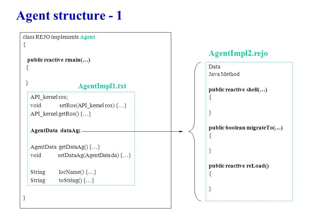 Agent structure - 1 AgentImpl2.rejo AgentImpl1.txt