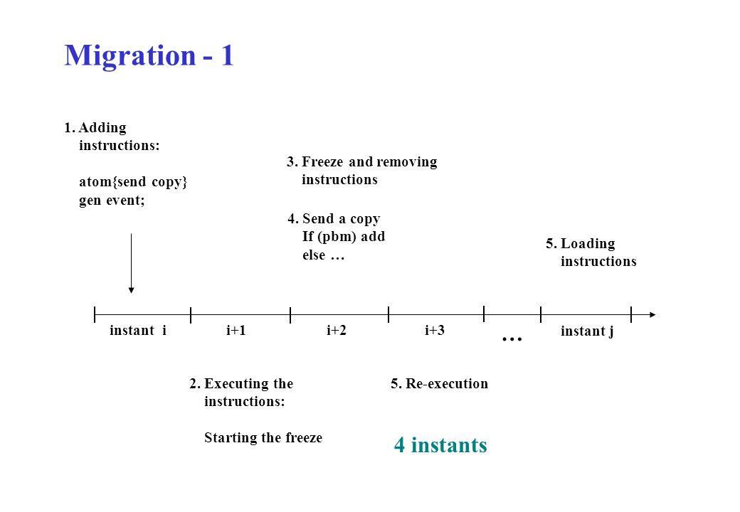 Migration - 1 … 4 instants 1. Adding instructions: atom{send copy}