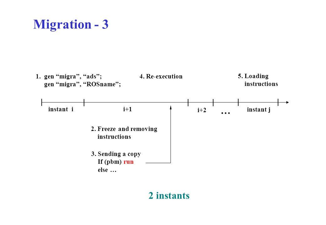 Migration - 3 … 2 instants 1. gen migra , ads ;