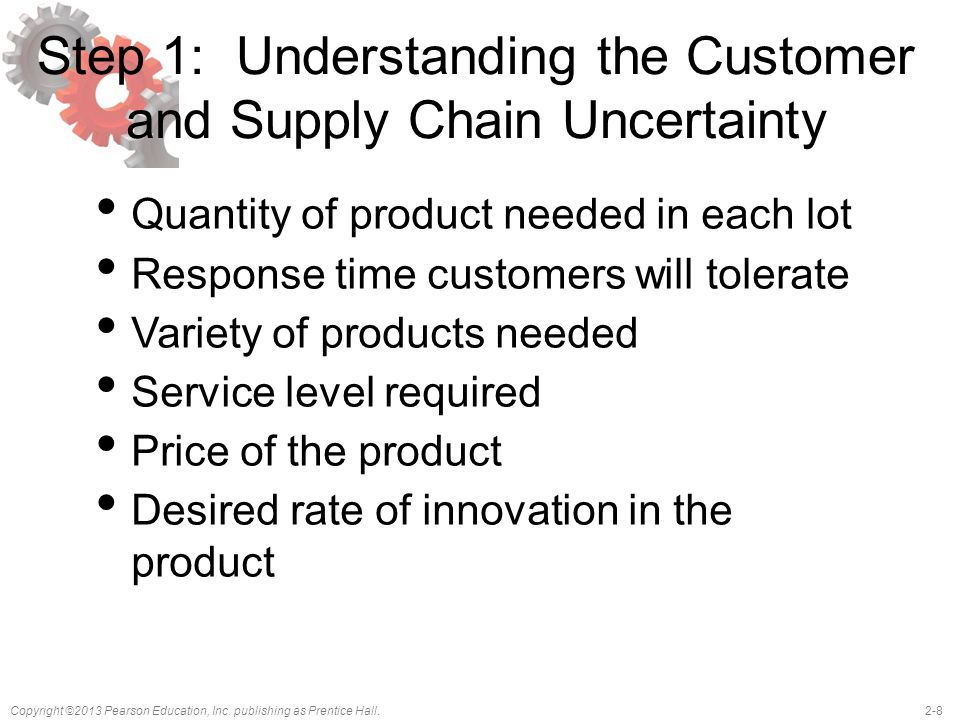 understanding the customer and supply chain uncertainty essay Supply chain management essay sample 1 a convenience store chain attempts to be responsive and provide customers what they need, when they need it, where they need it.