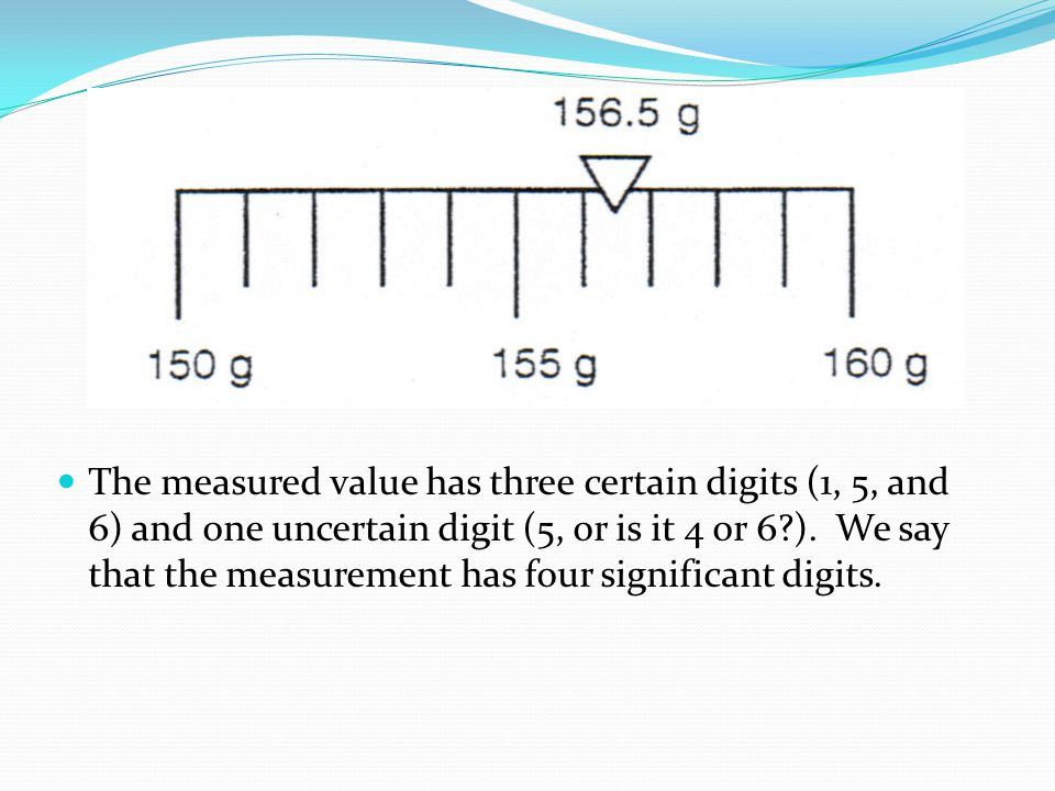 The measured value has three certain digits (1, 5, and 6) and one uncertain digit (5, or is it 4 or 6 ).