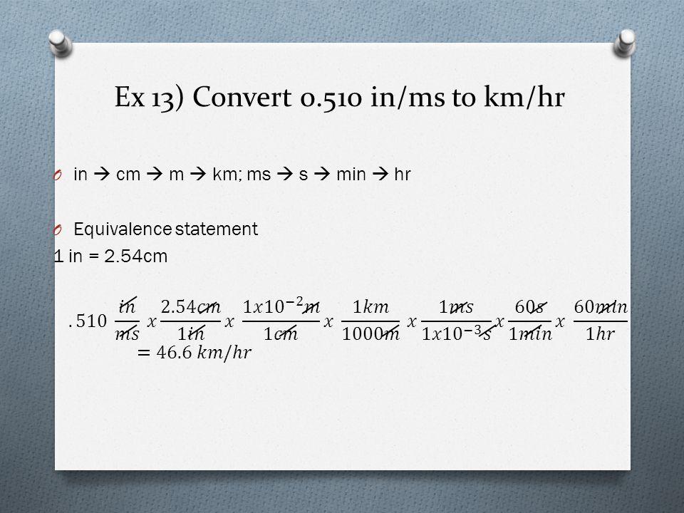 Ex 13) Convert 0.510 in/ms to km/hr