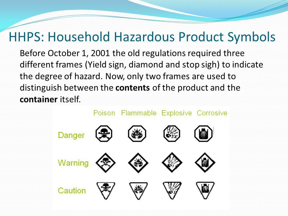 Corrosive Chemical Burn Symbol