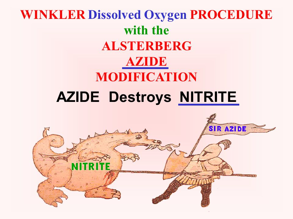 WINKLER Dissolved Oxygen PROCEDURE AZIDE Destroys NITRITE