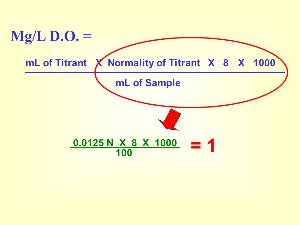 = 1 Mg/L D.O. = mL of Titrant X Normality of Titrant X 8 X 1000