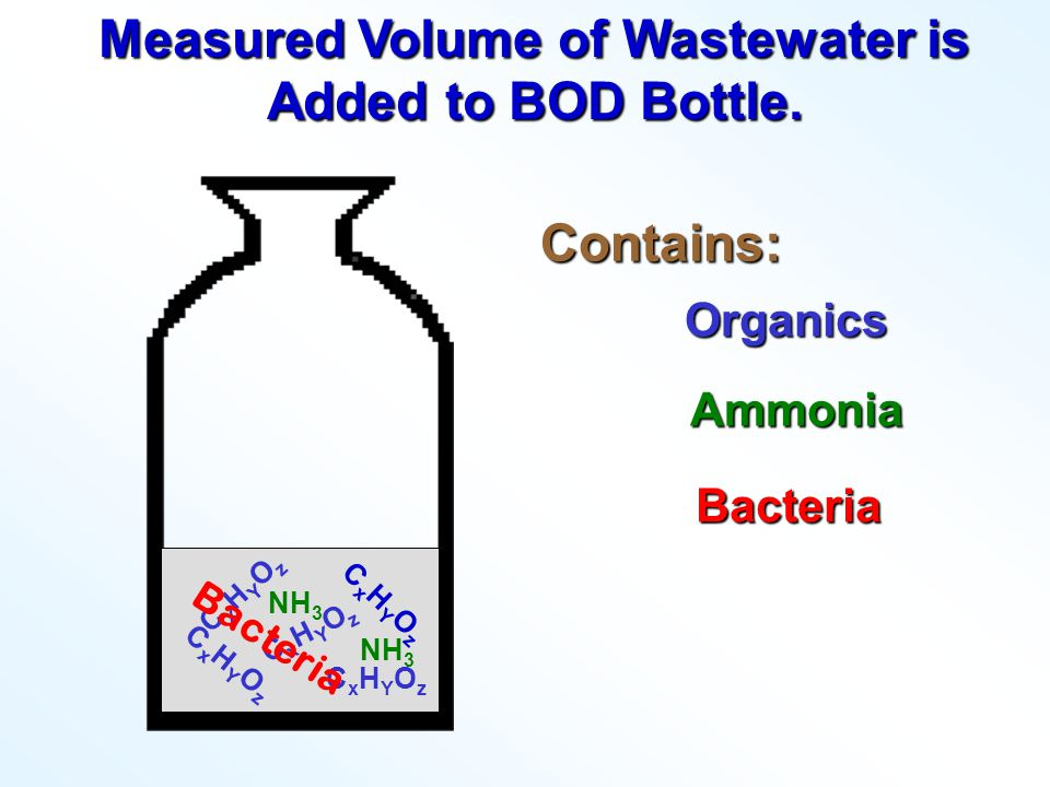 Measured Volume of Wastewater is Added to BOD Bottle.