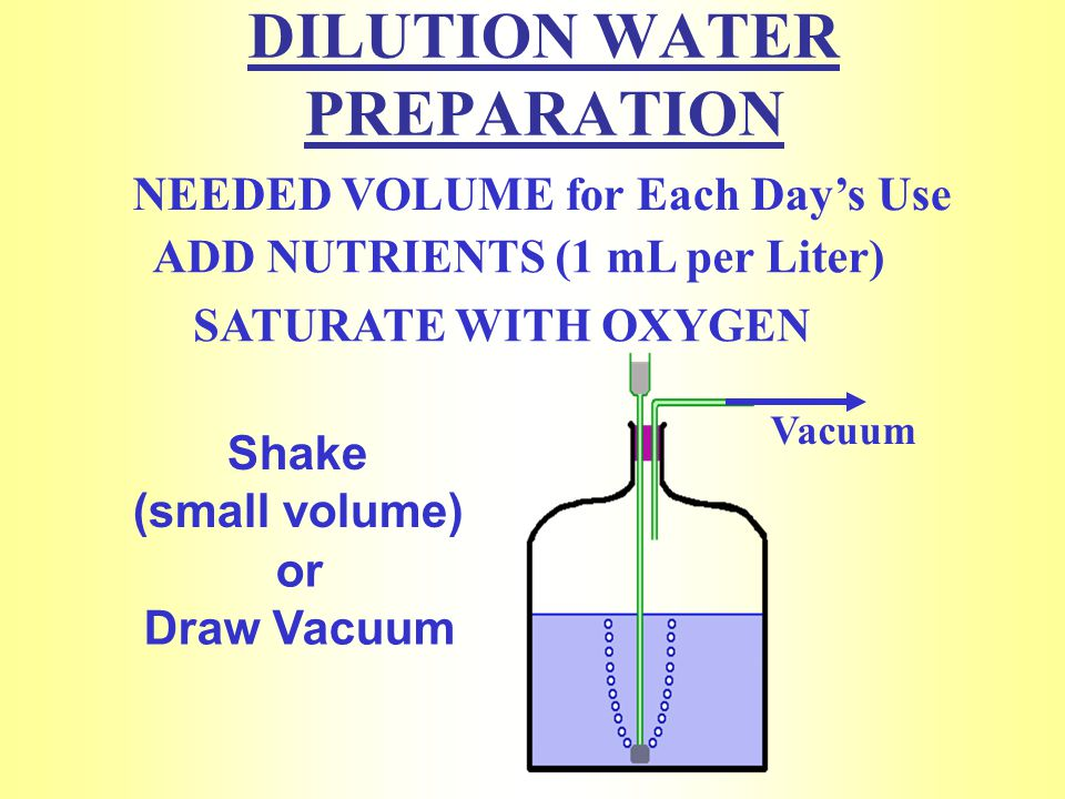 DILUTION WATER PREPARATION